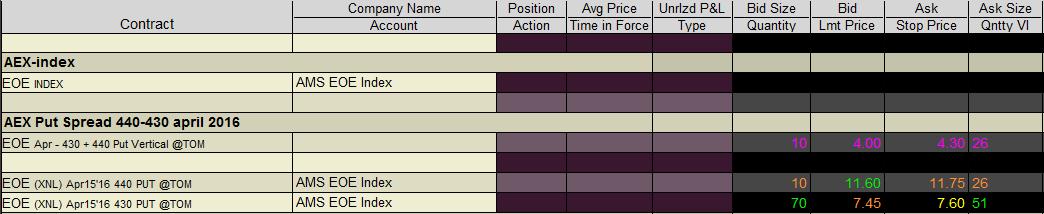 Combo trader - optietools