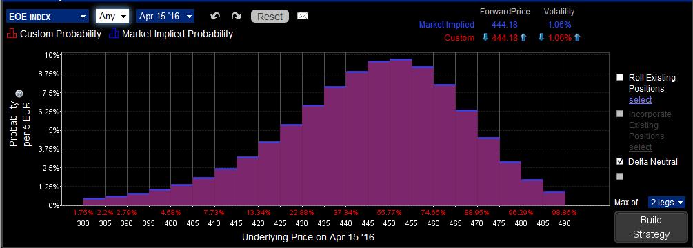 Probability Lab - optietools