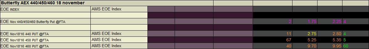 aandeel-gemalto-tabel-5