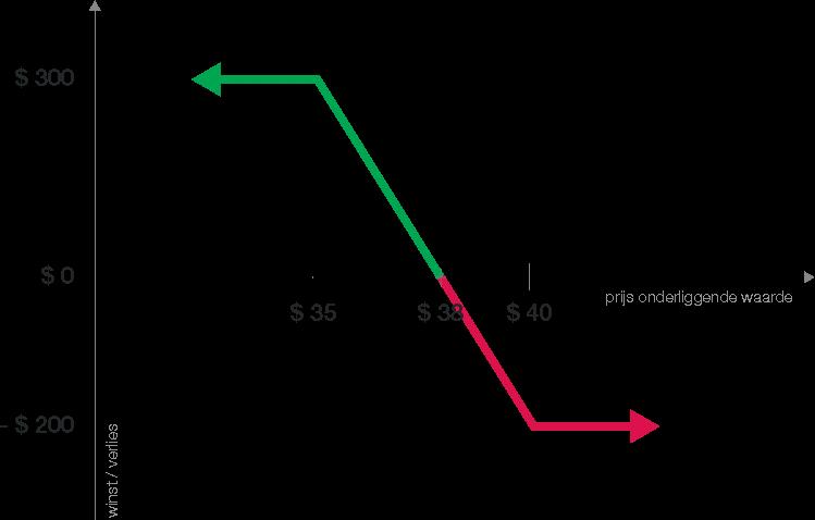 vertical-put-spread-1