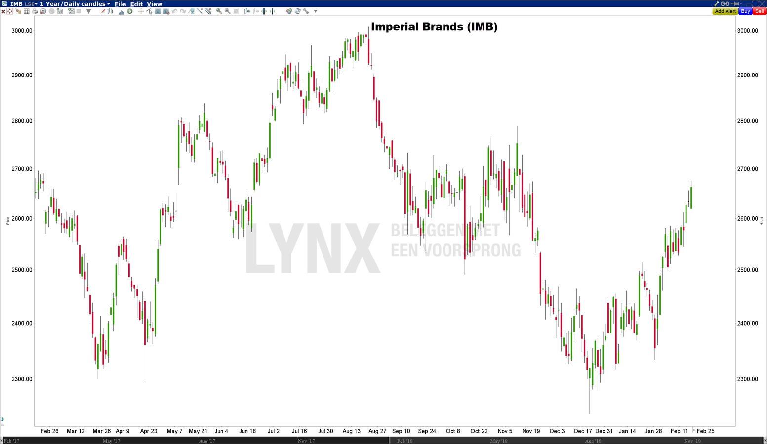 Imperial Brands - Beste Europese dividendaandelen