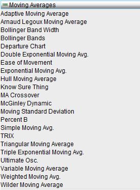 Moving Average LYNX - MA Crossover