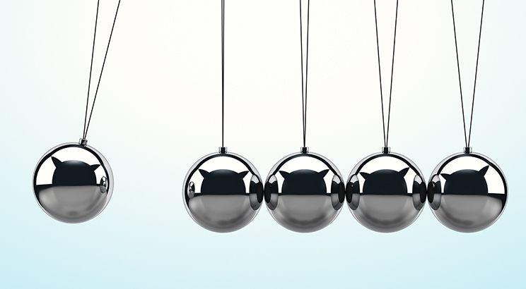 Handelsstrategie is Momentum Trading winstgevend