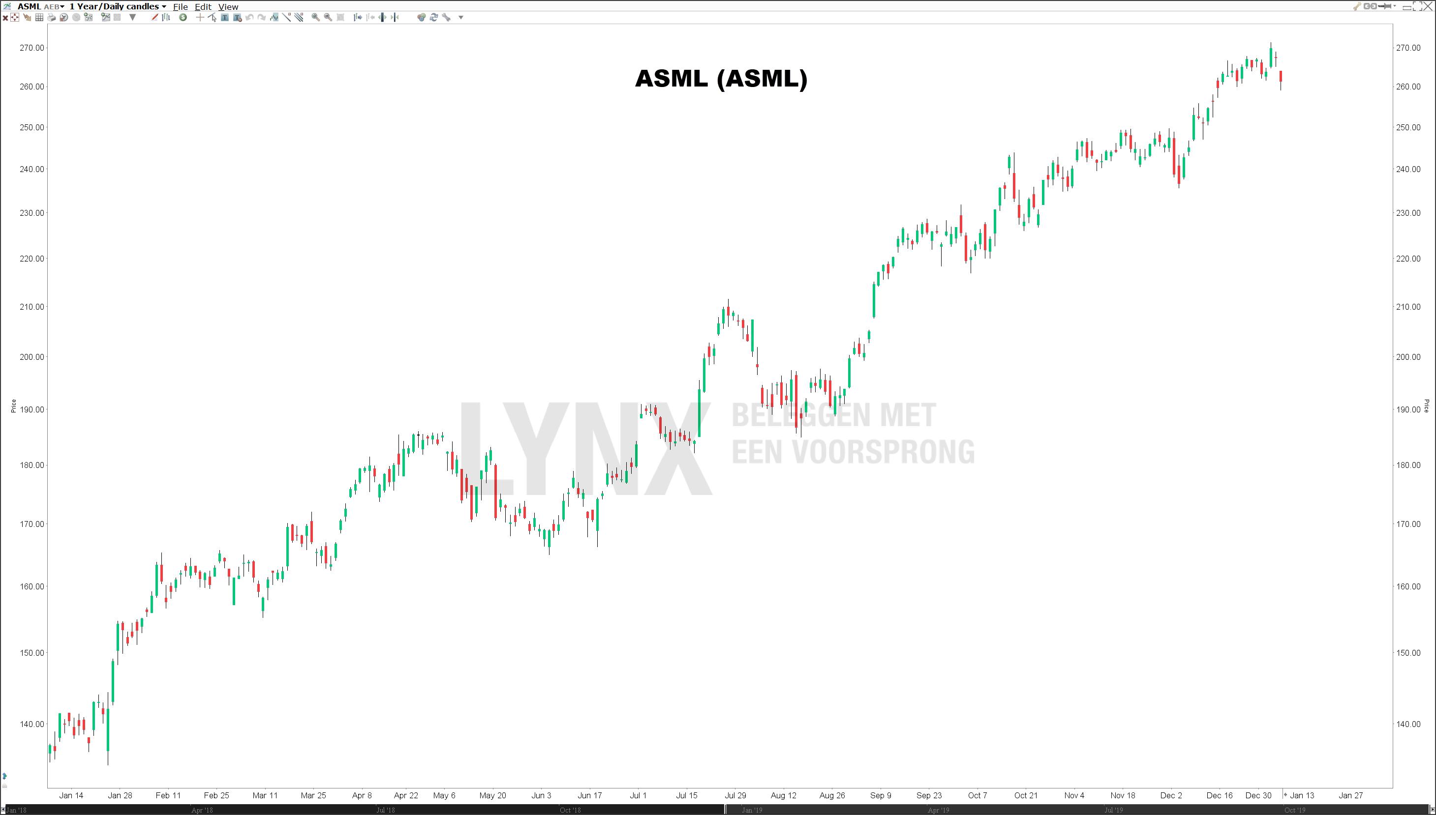 Koers ASML Nederlandse dividendaandelen