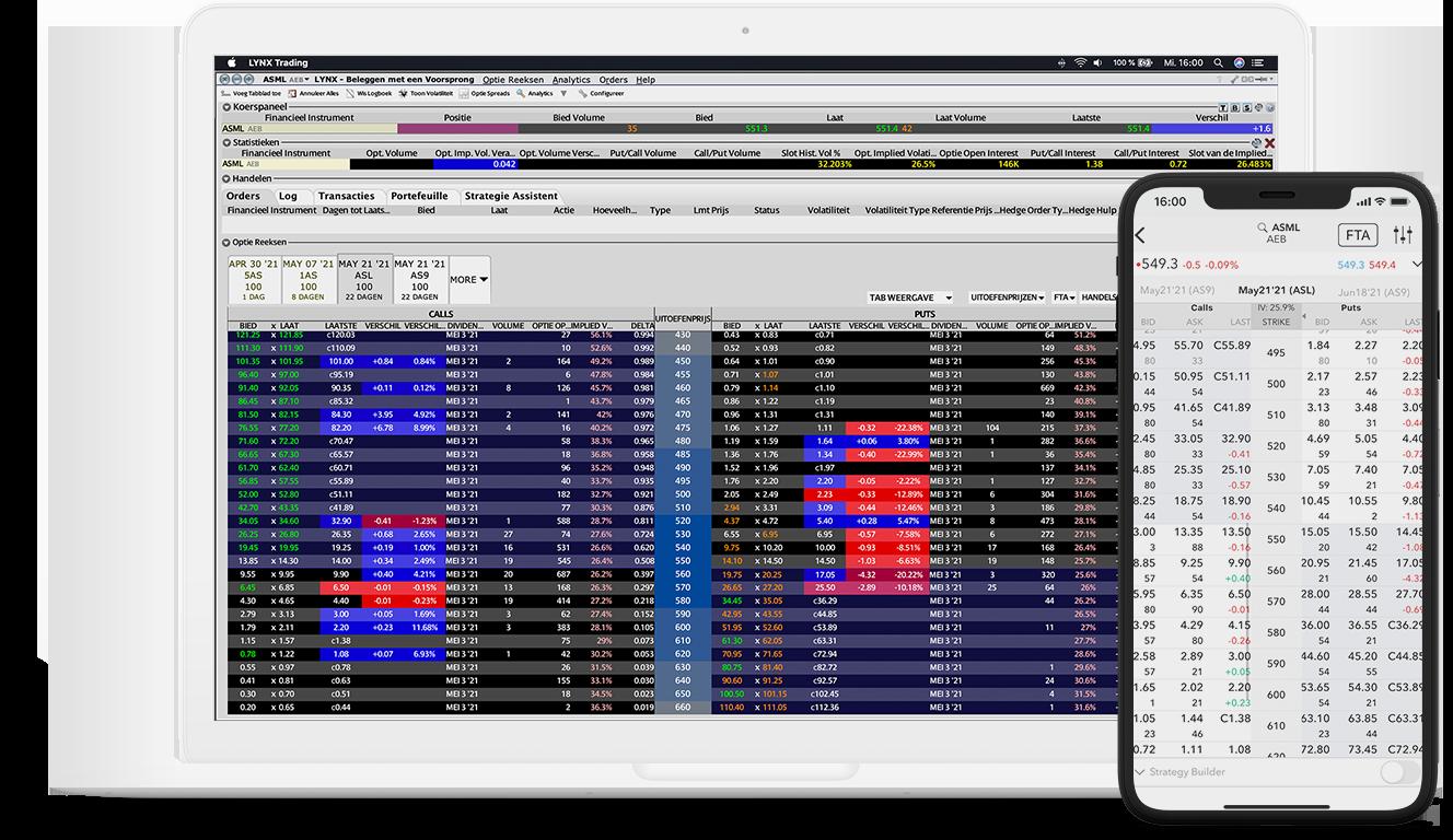 Overzicht van alle optieseries van een fonds in één scherm via de Option Trader