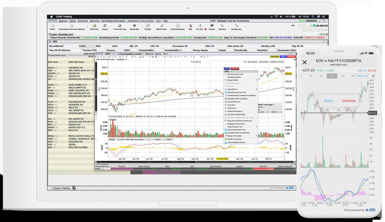 Trading Tools: GrafiekTrader