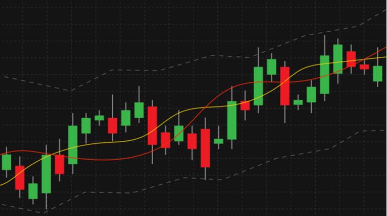 Inside bar trading chart