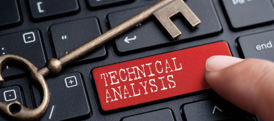 Technische analyse forex