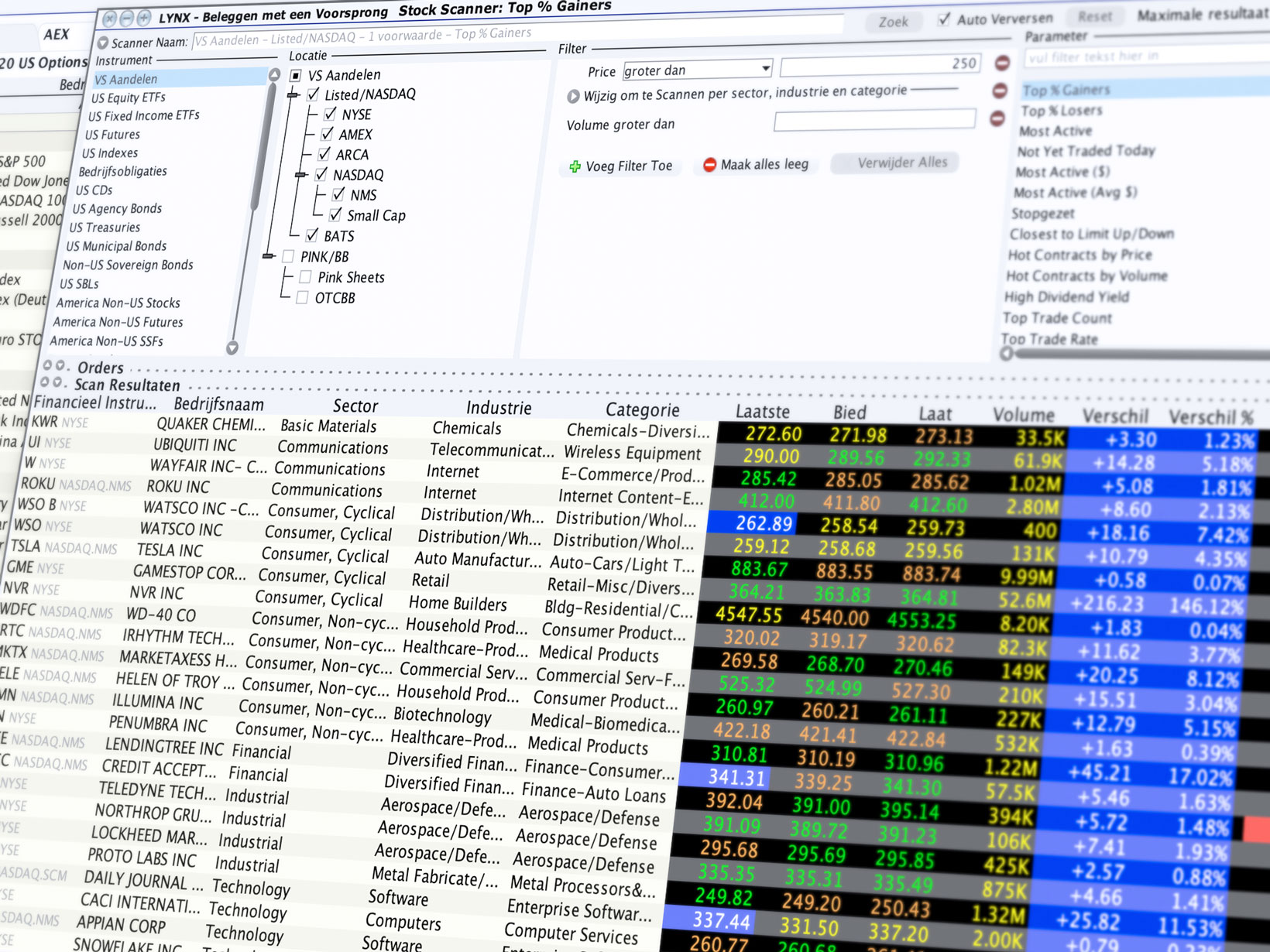 CFD handelen - scan de markt naar geschikte CFD's