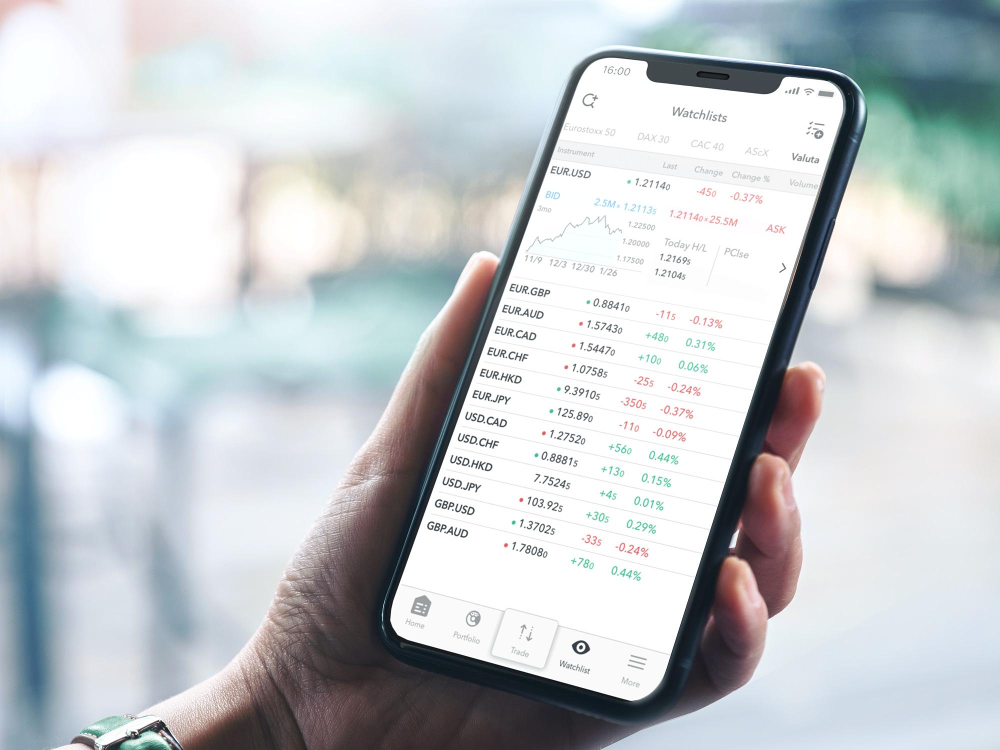 LYNX - De Forex broker voor de Forex Trader
