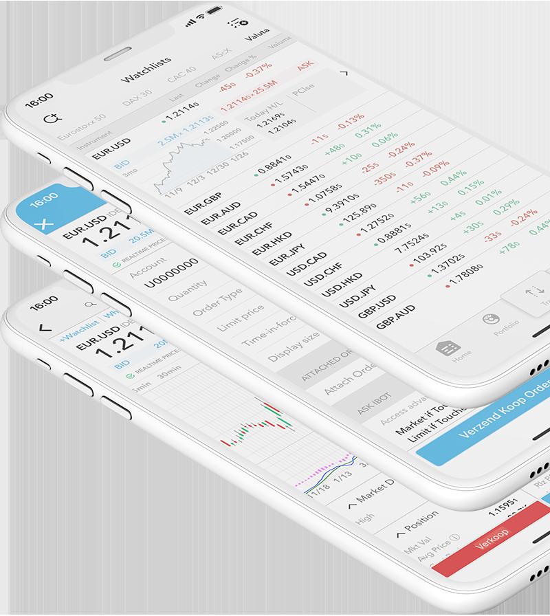 Forex trading app - Forex handelen