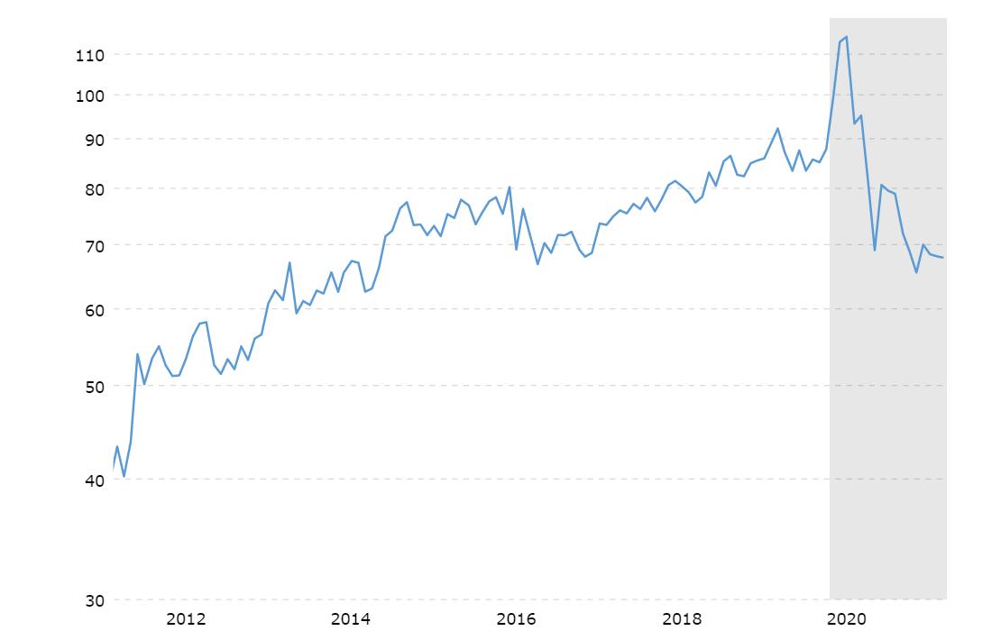 zilverprijs verwachting 2021 | gold to silver ratio | Beleggen in zilver | Verwachtingen prijs zilver | Zilver beleggen