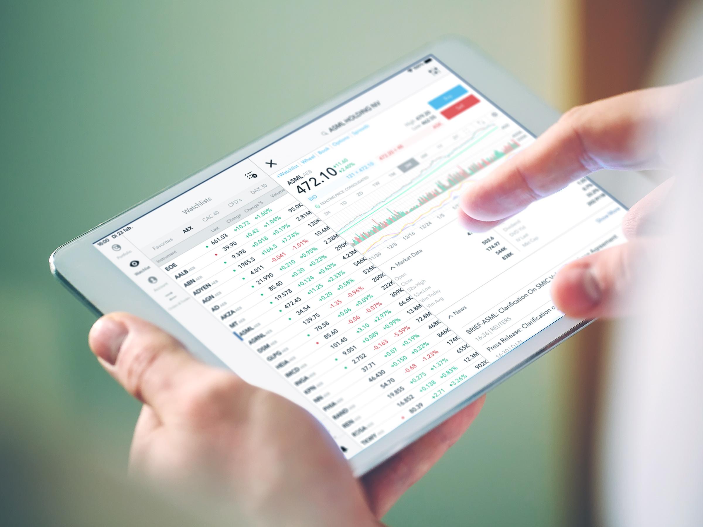 LYNX Trading Apps voor de iPad