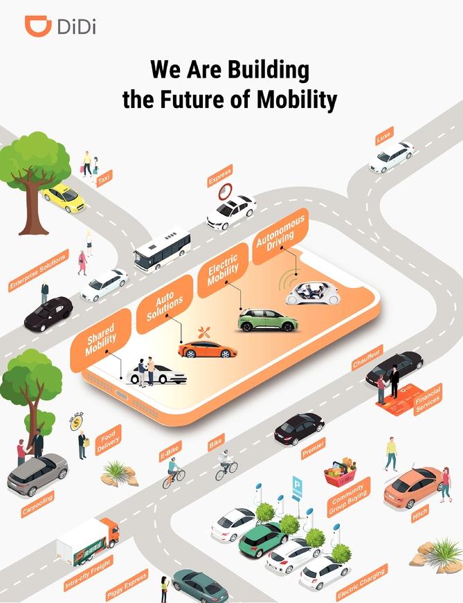 Didi Chuxing: toekomstplannen